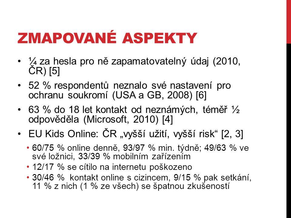 ZMAPOVANÉ ASPEKTY ¼ za hesla pro ně zapamatovatelný údaj (2010, ČR) [5]